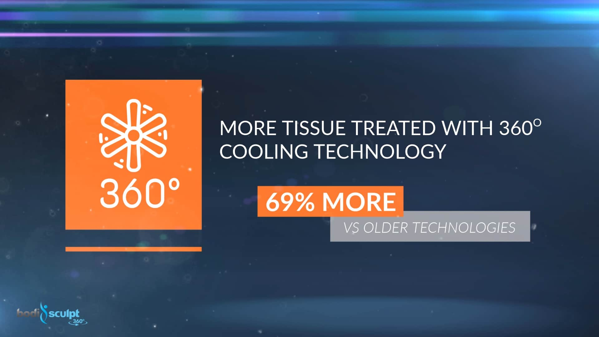 More Tissue Treated With Cooling Technology